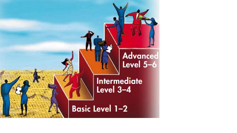 Vademecum | Certificazioni nazionali di lingua e istruzione in Finlandia