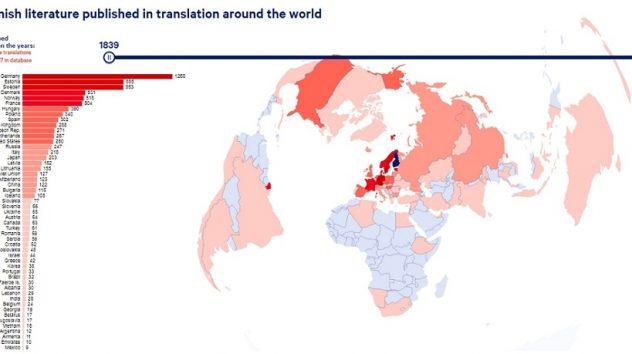 Letteratura finlandese in traduzione